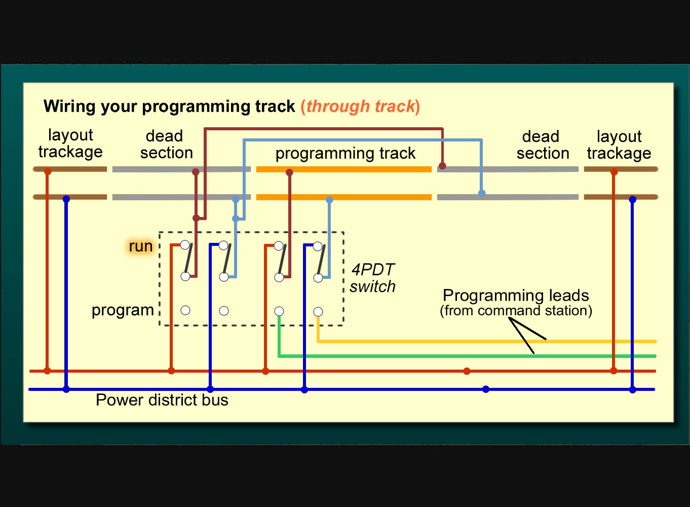 4 Way Switch Wiring Diagram moreover Model Railroad Layout Wiring DCC further Model Railroad Yard Diagrams also Boston T Subway Map as well HO Scale Double Crossover Track. on railroad yard schematic diagrams