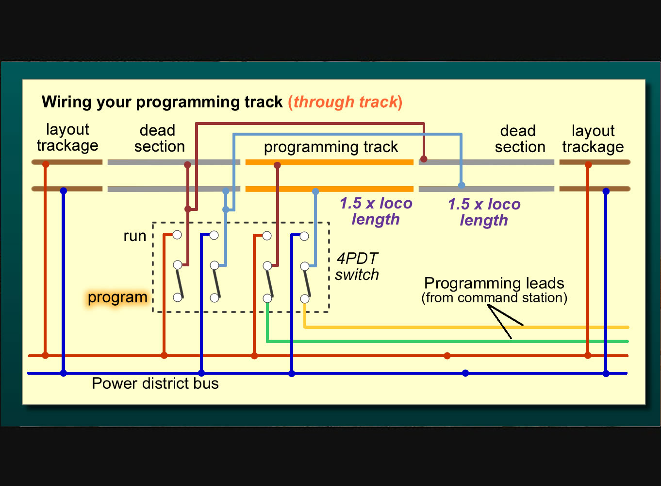 Wiring Track For Dcc Automotive Diagram Reverse Loop Model Trains Video Com Forums And Electrical